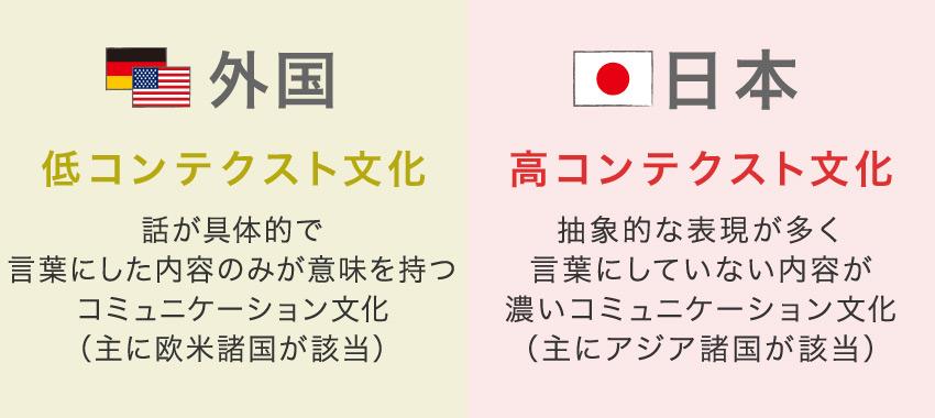 契約書翻訳